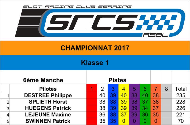 SRCS - Klasse 1 - Dimanche 22/10/17 Classe10