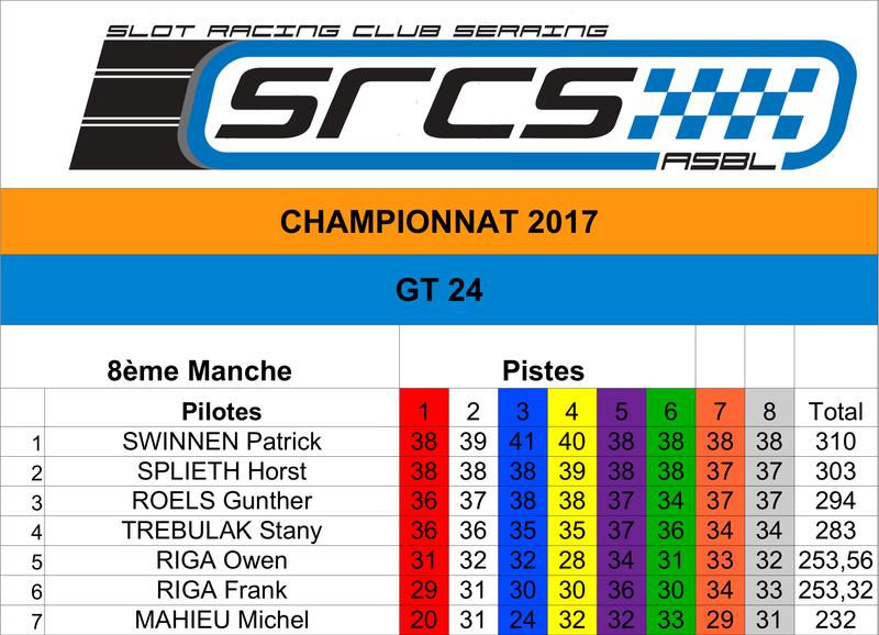 SRCS - GT 24 (2 manches) - Dimanche 26/11/17 Classe16