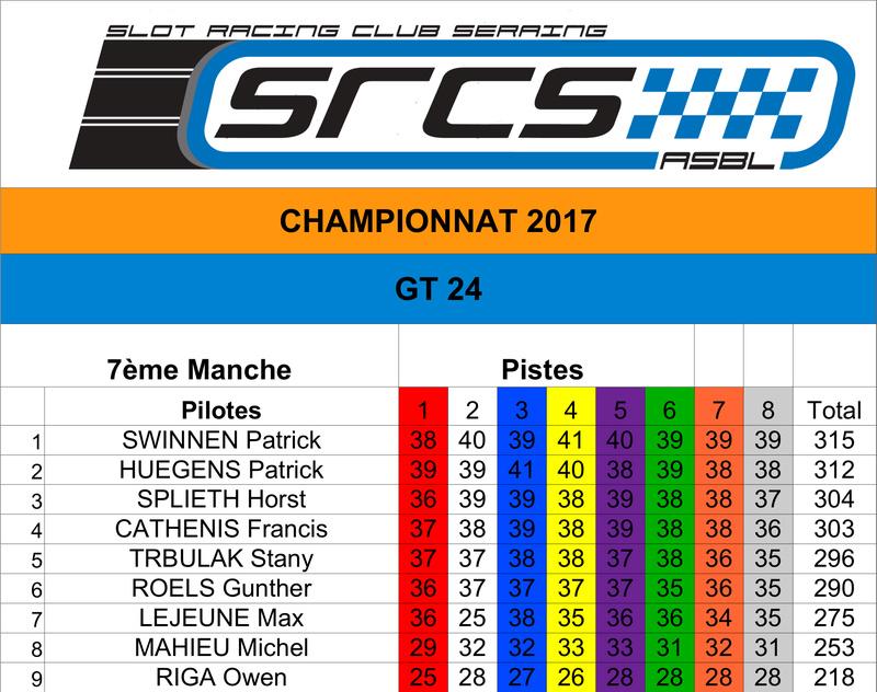 SRCS - GT 24 (2 manches) - Dimanche 26/11/17 Classe17