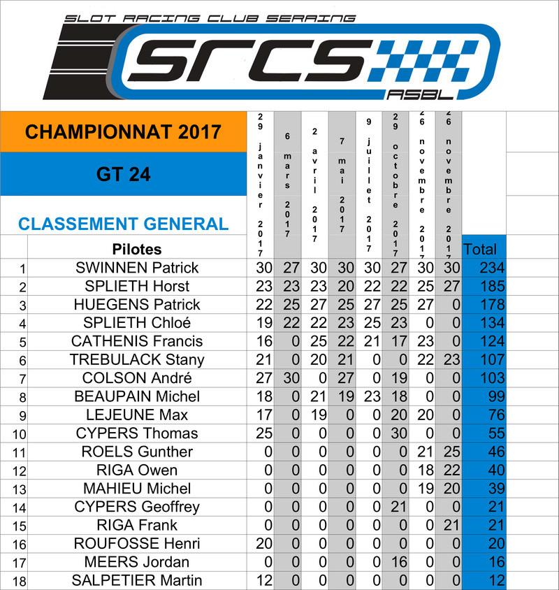 SRCS - GT 24 (2 manches) - Dimanche 26/11/17 Classe18