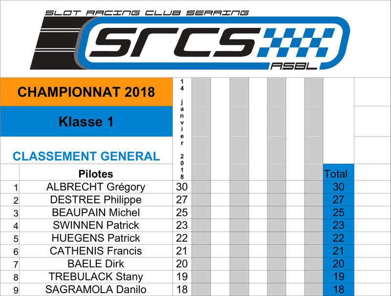 SRCS - Klasse 1 et Remise des prix 2017 - Dimanche 14/1/18 Classe22