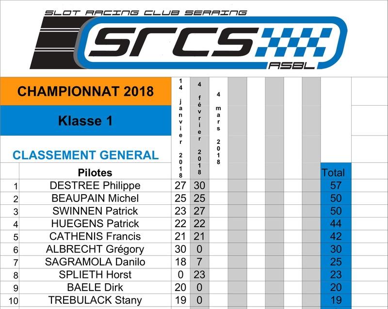 SRCS - Klasse 1 - Dimanche 4/2/18 Classe29