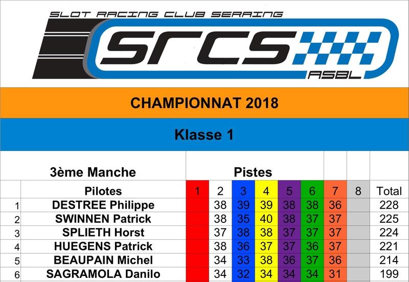 SRCS - Klasse 1 - Dimanche 4/3/18 Classe35