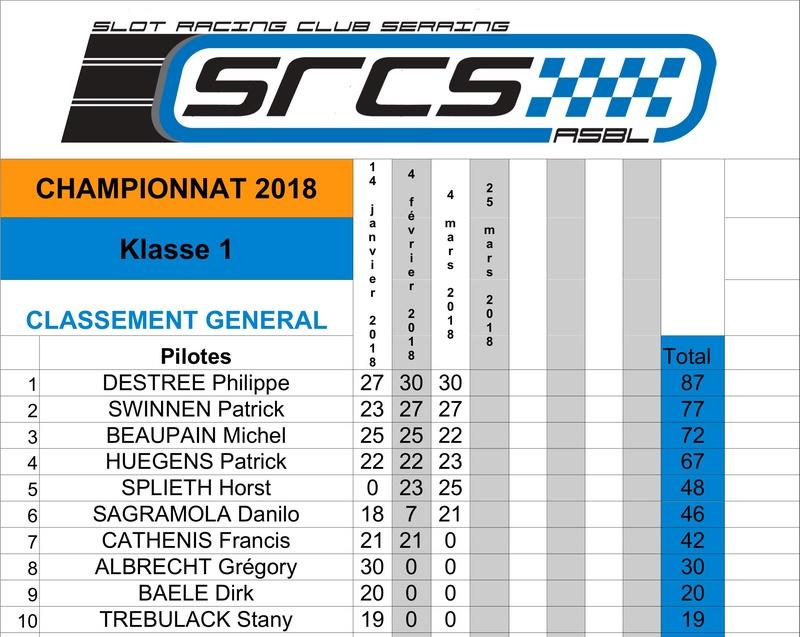 SRCS - Klasse 1 - Dimanche 4/3/18 Classe36