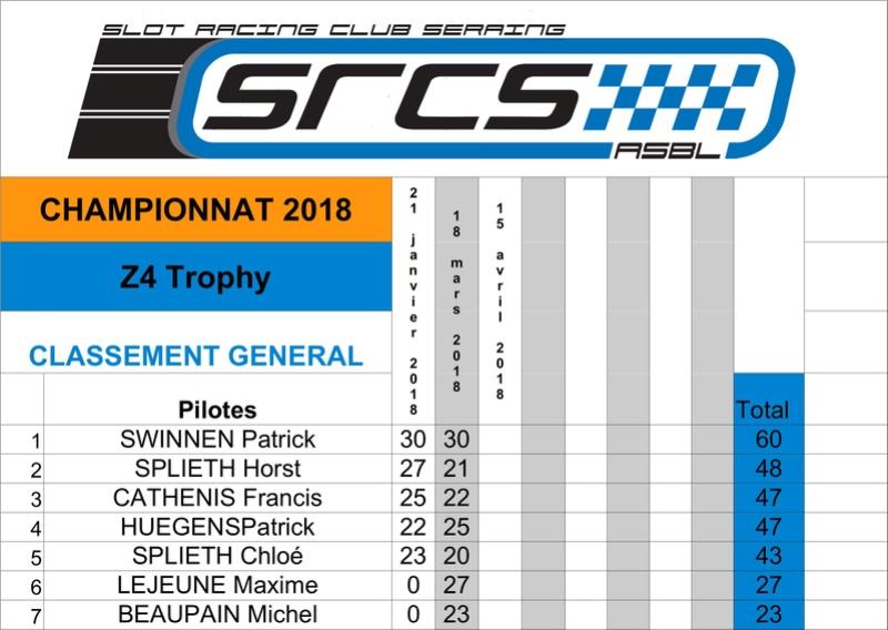 SRCS - GT Z4 - Dimanche 18/3/18 Classe40