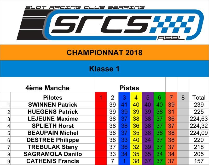 SRCS - Klasse 1 - Dimanche 25/3/18 Classe43