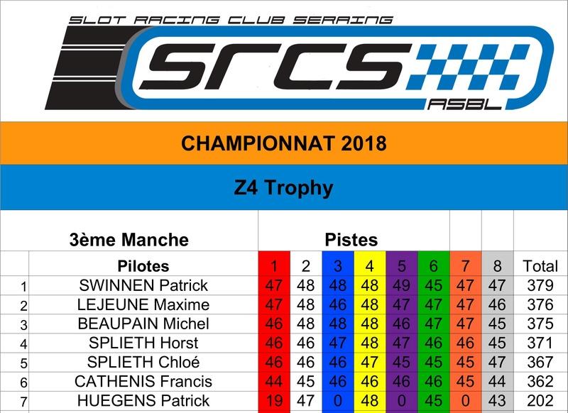 SRCS - GT Z4 - Dimanche 15/4/18 Classe45