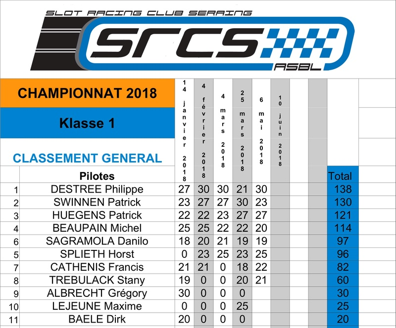 SRCS - Klasse 1 - Dimanche 6/5/18 Classe48