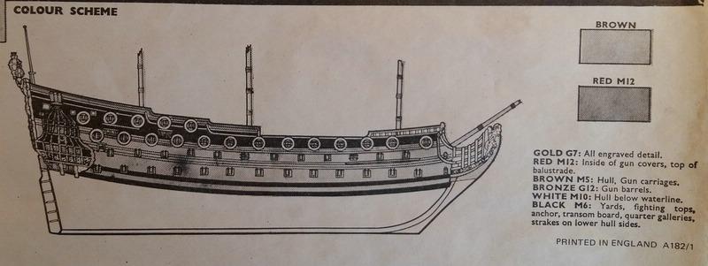 H.M.S. Prince 1670, Airfix 1/180 (09254) Comp_349