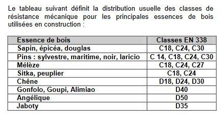 CNC 4 axes de CARLOS - Page 2 Bois_d10