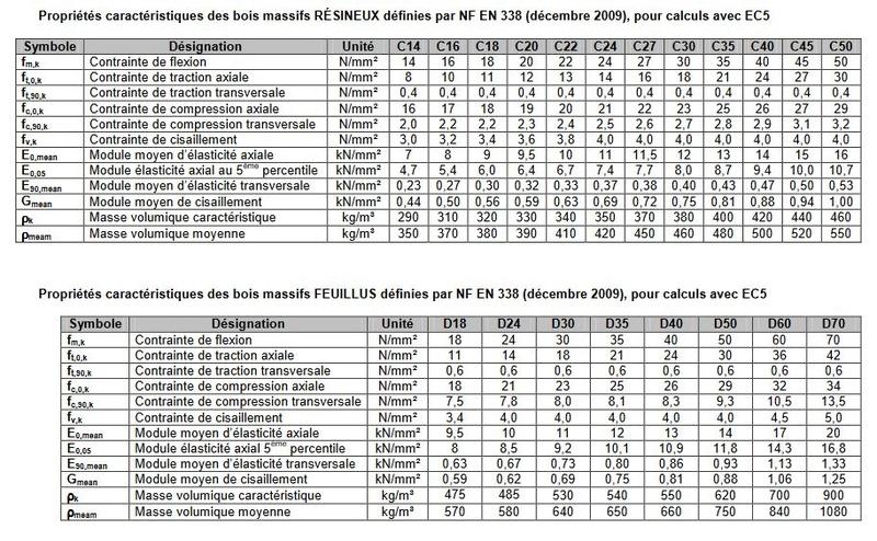 CNC 4 axes de CARLOS - Page 2 Bois_d11