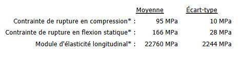 CNC 4 axes de CARLOS - Page 2 Bois_d12