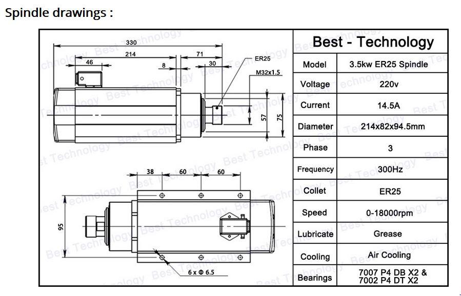 BIG CNC à  portique mobile de CARLOS - Page 2 Broche15