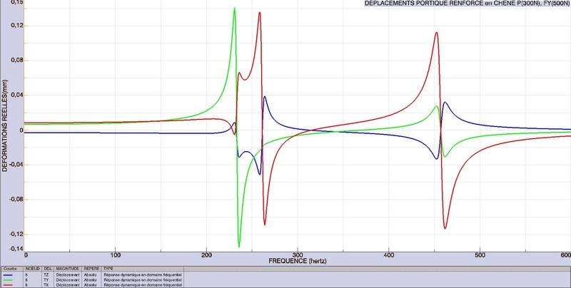 CNC 4 axes de CARLOS - Page 3 Deplac11