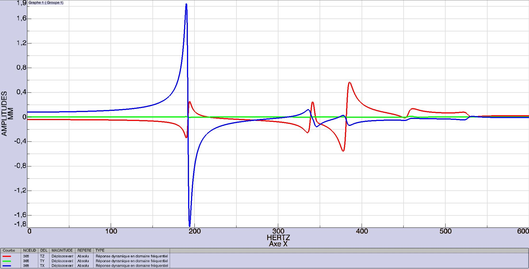 BIG CNC à  portique mobile de CARLOS - Page 2 Portiq47