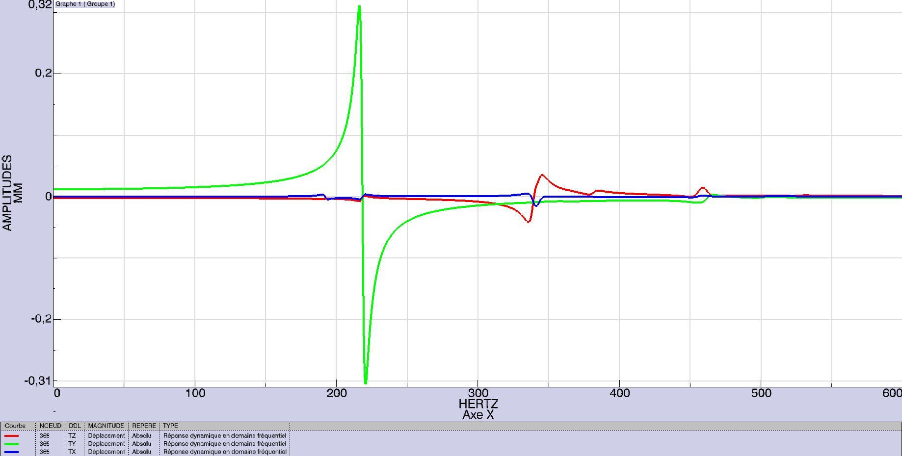 BIG CNC à  portique mobile de CARLOS - Page 2 Portiq49