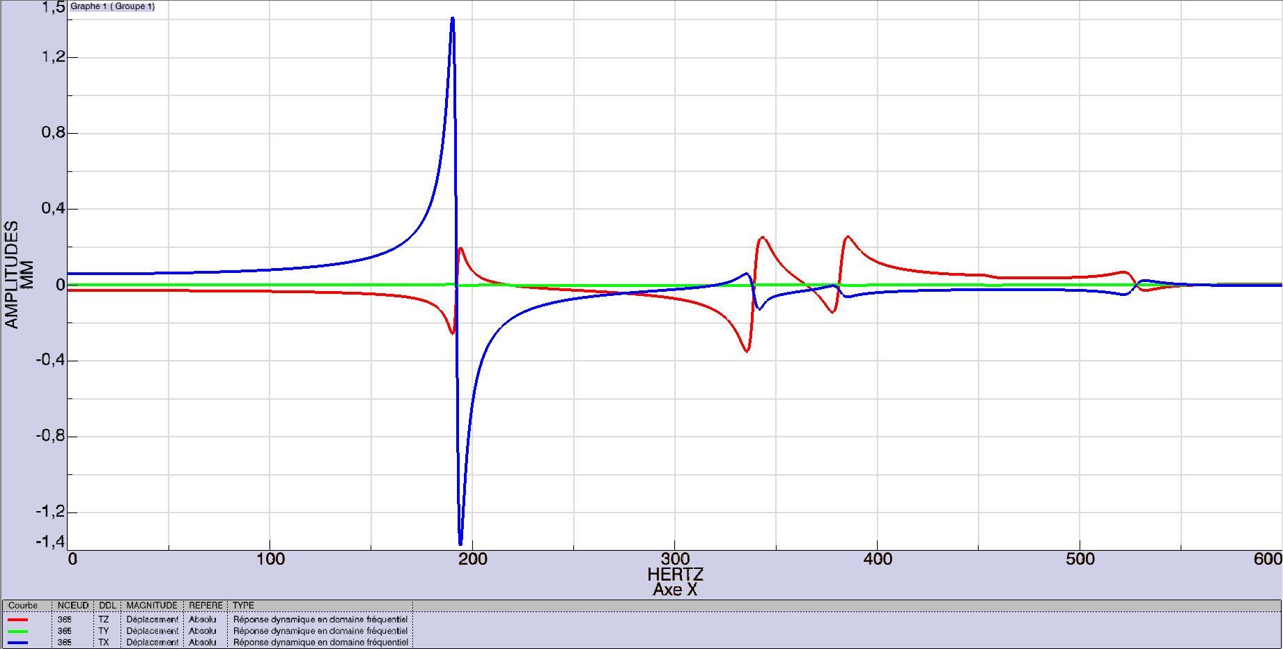 BIG CNC à  portique mobile de CARLOS - Page 2 Portiq51