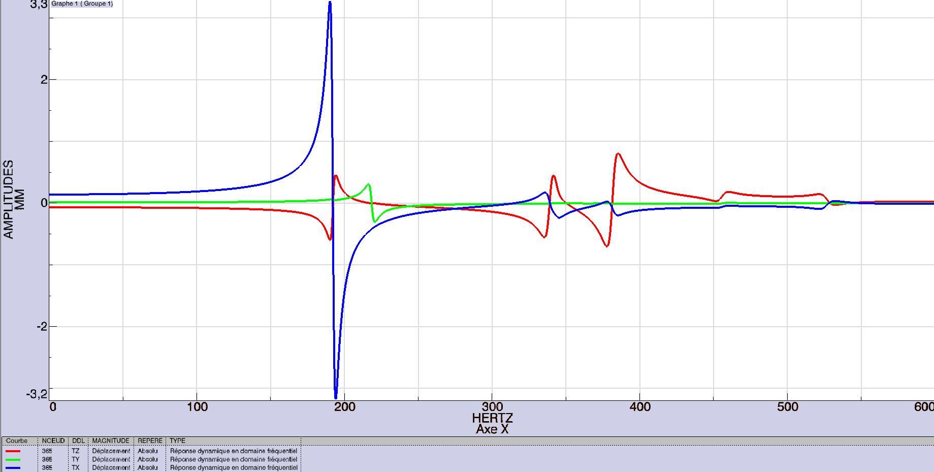 BIG CNC à  portique mobile de CARLOS - Page 2 Portiq53