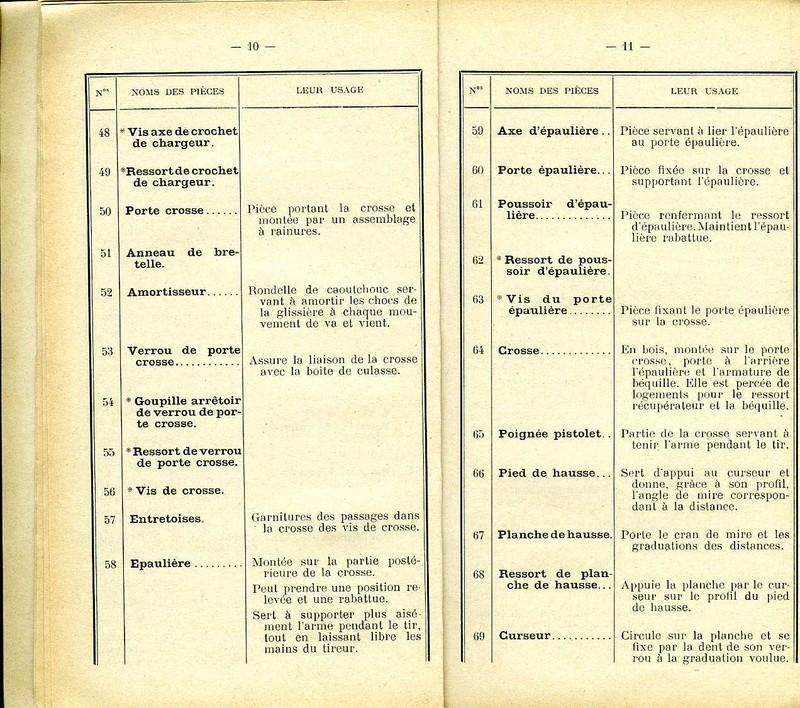 FM MAS 1922 Fm_mas14