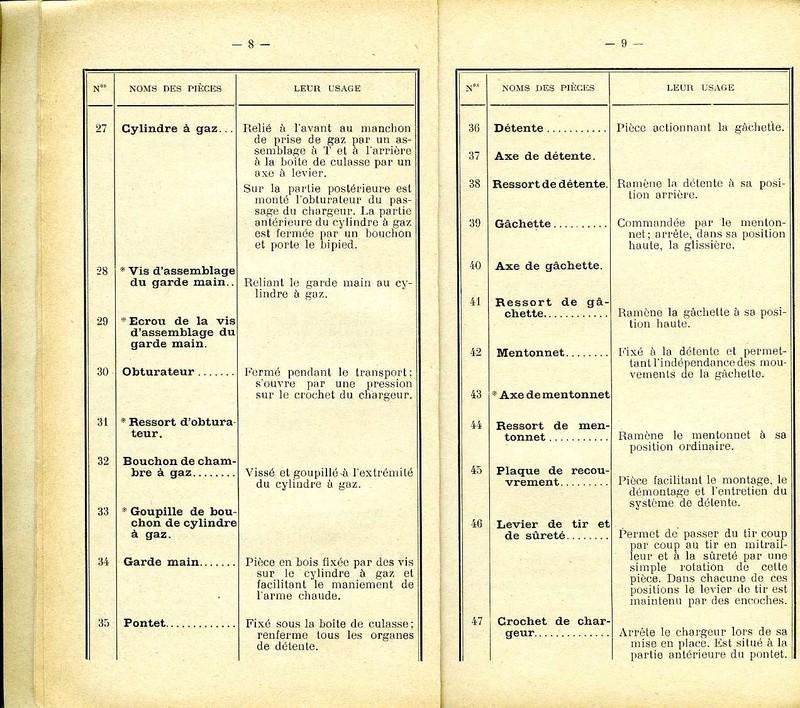FM MAS 1922 Fm_mas16