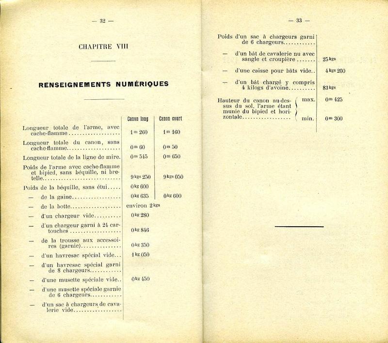 FM MAS 1922 Fm_mas25