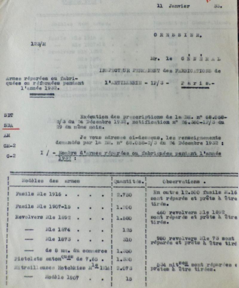 A propos des armes Berthier Imgp1312