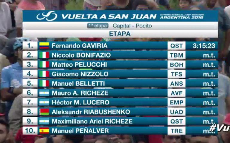 Vuelta a San Juan Internacional (du 21 au 28 janvier 2018) - Page 2 Captur15