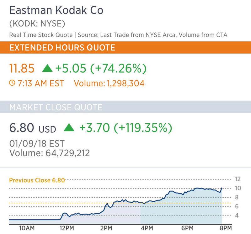 Des acheteurs de crypto-monnaies ?  Kodak_10