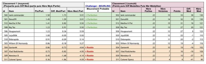 Classement J11 (Définitif)) 9ed08d10
