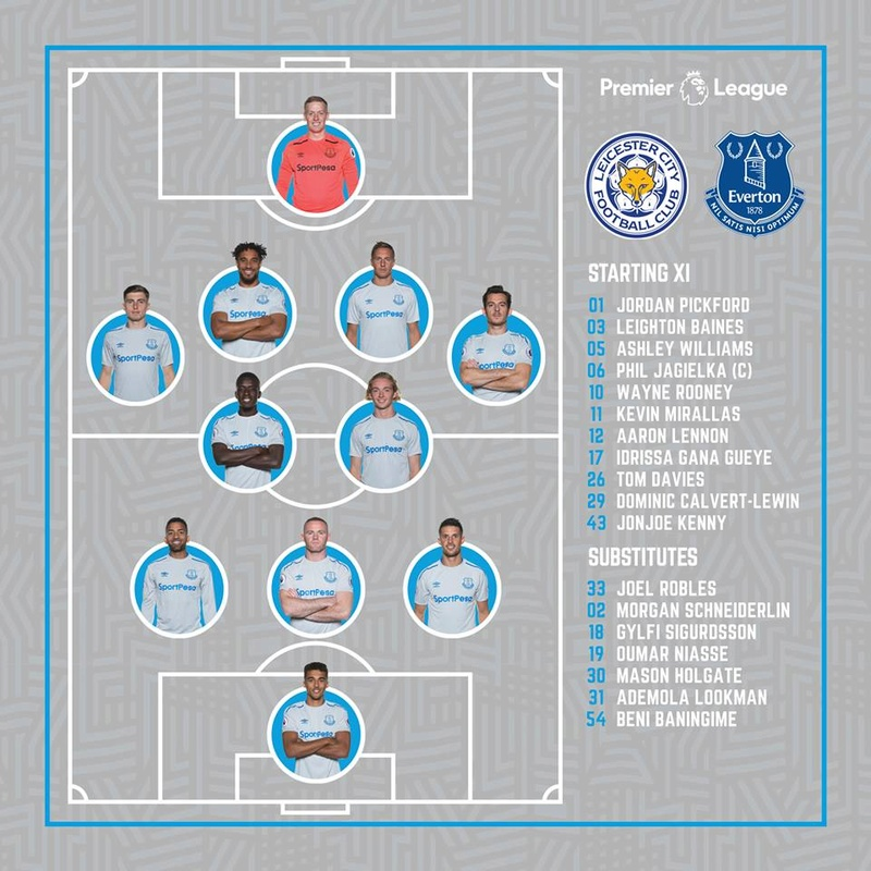 Leicester City v Everton 22853410