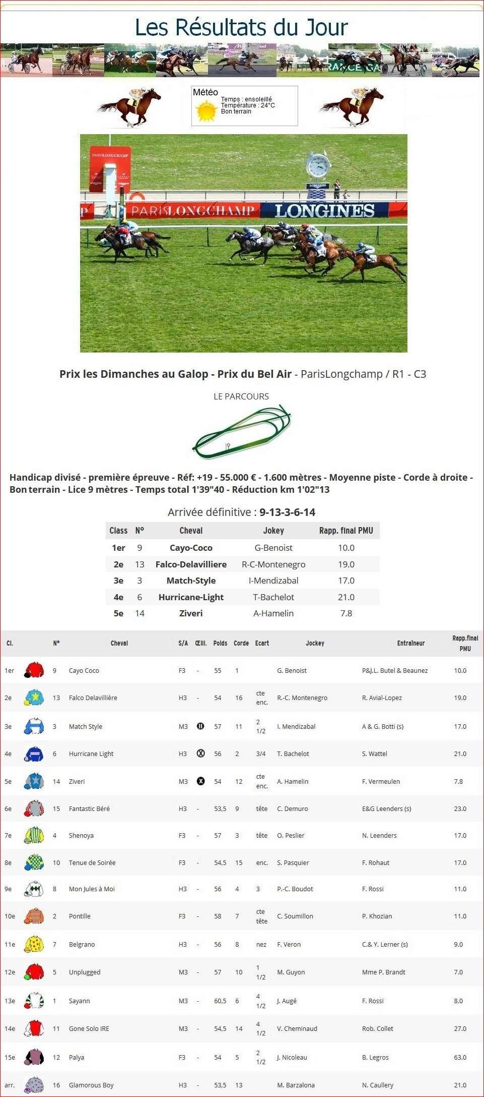 Résultats du Dimanche 06/05/2018 1_p-t128