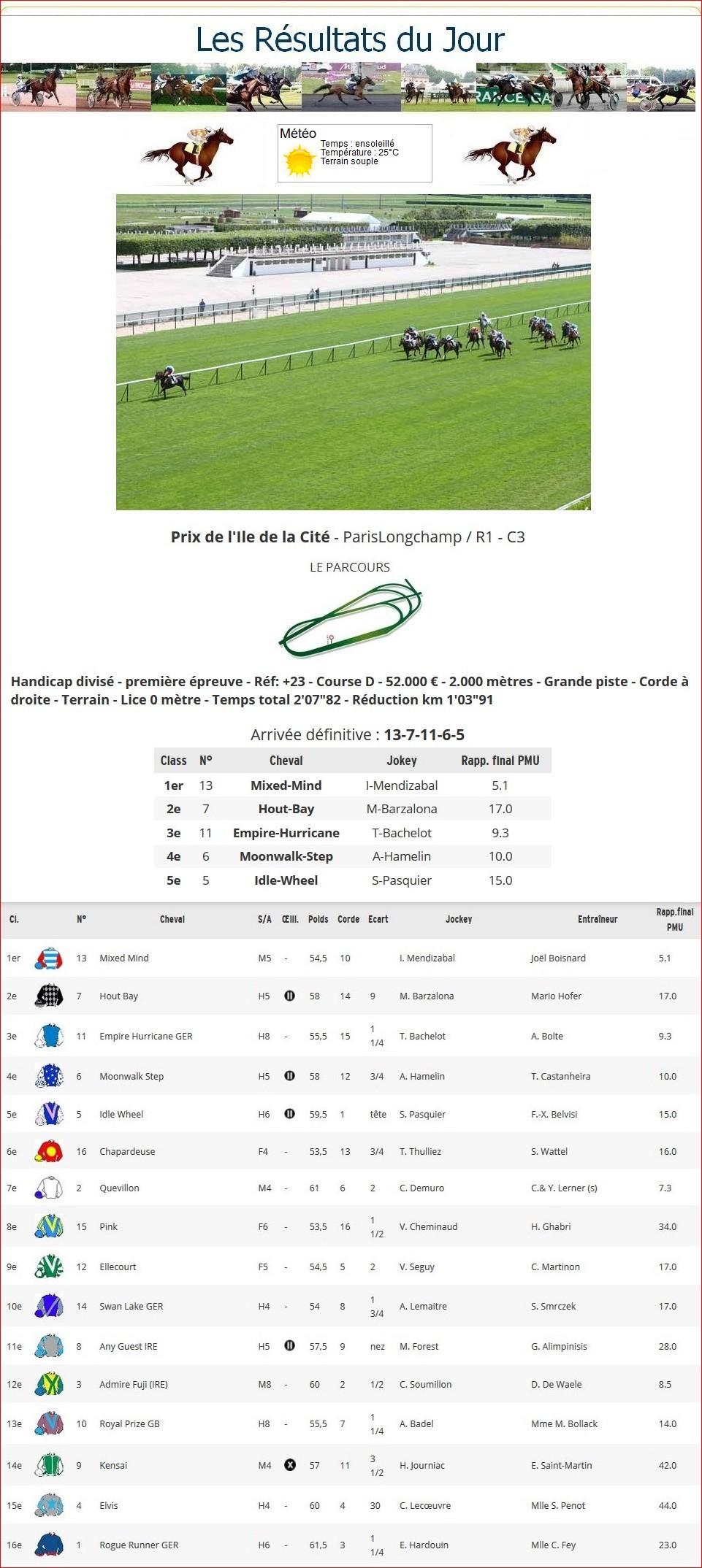 Résultats du Samedi 02/06/2018 1_p-t156
