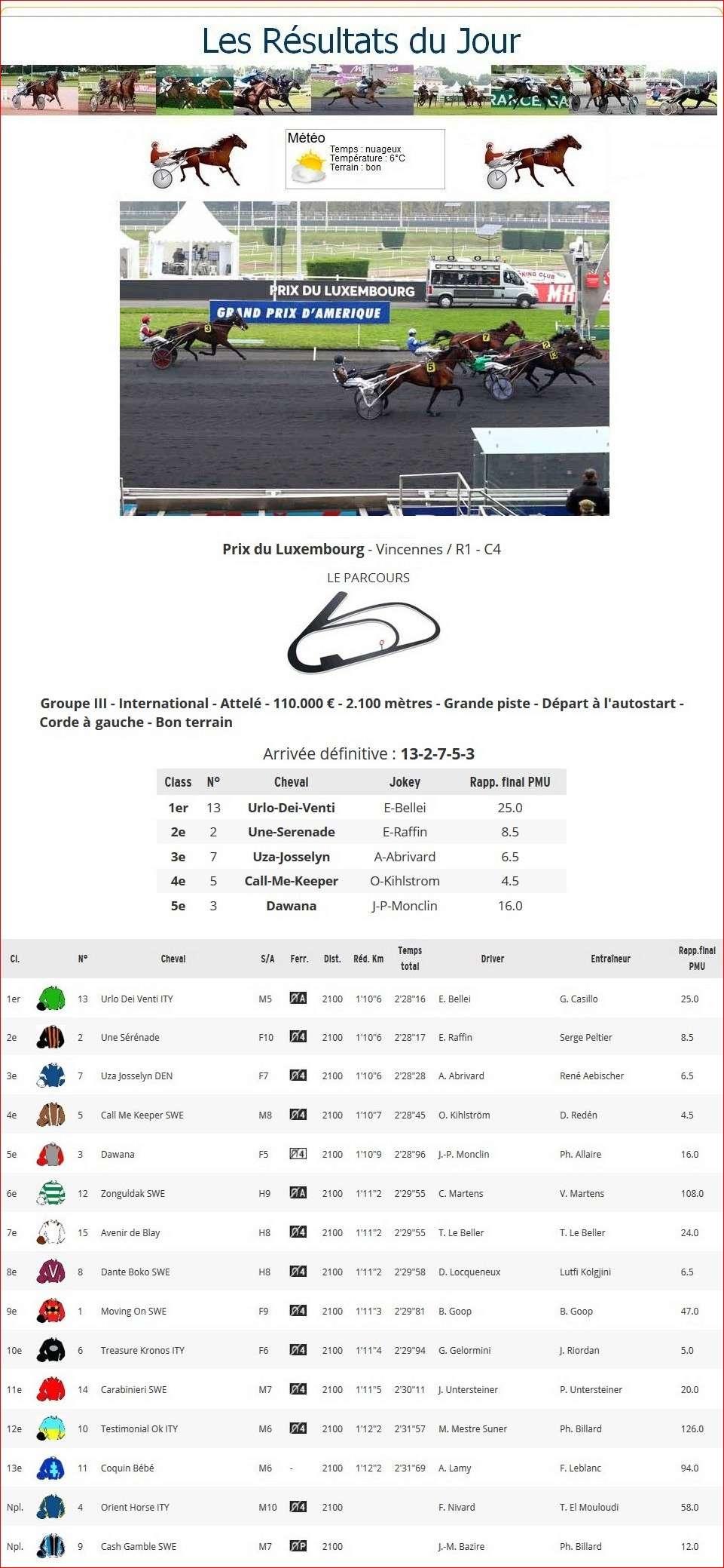 Résultats du Samedi 27/01/2018 1_p-t_29