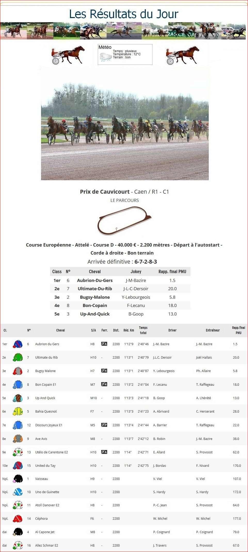 Résultats du Vendredi 16/03/2018 1_p-t_78