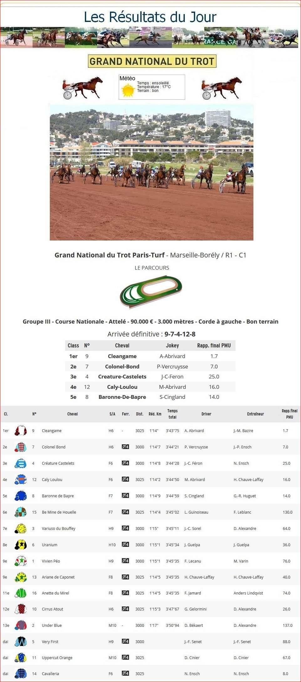 Résultats G.N.T. / 28 mars 2018 / 2ème Étape / Marseil-Borél 1_p-t_89