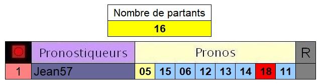 Résultats du Samedi 02/06/2018 3_pron18