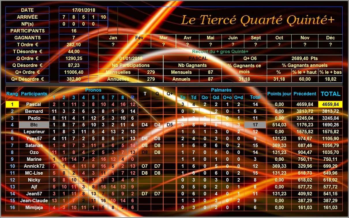 Résultats du Mercredi 17/01/2018   Tqq_du16
