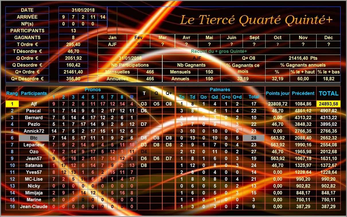 Résultats du 31/01/2017 - CLT FINAL JANVIER Tqq_du31