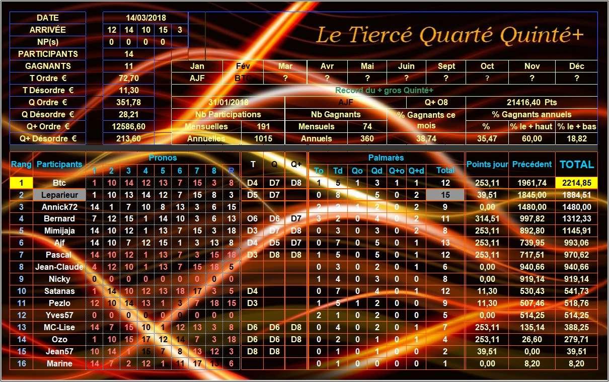 Résultats du Mercredi 14/03/2018 Tqq_du77