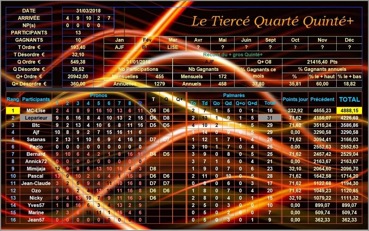 Résultats du 31/03/2018 - CLT FINAL MARS Tqq_du93