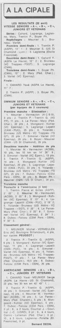 Coureurs et Clubs d'avril 1977 à mai 1979 - Page 38 001231