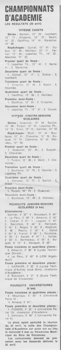 Coureurs et Clubs d'avril 1977 à mai 1979 - Page 38 002228