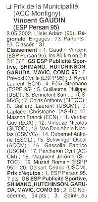 CSM.Persan. BIC. Toute une époque de janvier 1990 à novembre 2007 - Page 29 00423