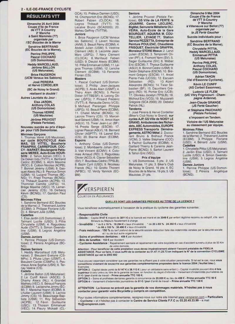 Coureurs et Clubs de janvier 2000 à juillet 2004 - Page 41 00_00217