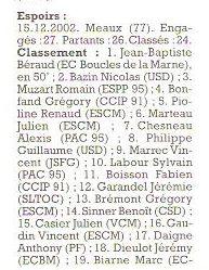 CSM.Persan. BIC. Toute une époque de janvier 1990 à novembre 2007 - Page 29 00_00613