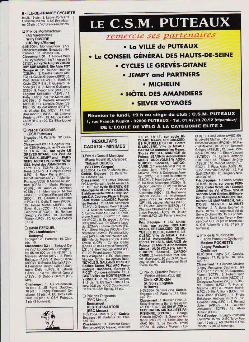 Coureurs et Clubs de janvier 2000 à juillet 2004 - Page 41 00_00816