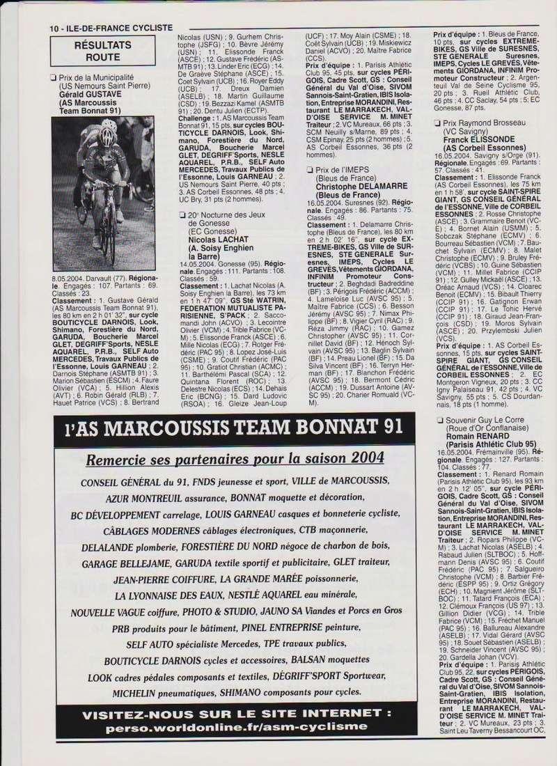 Coureurs et Clubs de janvier 2000 à juillet 2004 - Page 41 00_01015