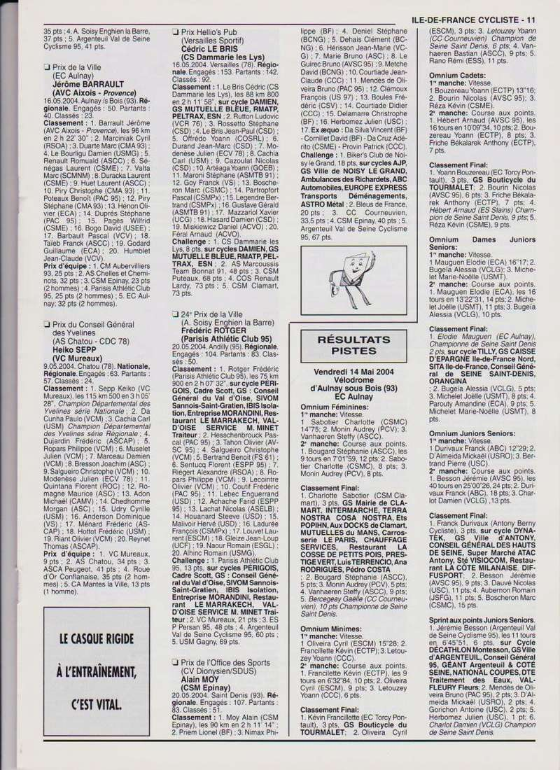 Coureurs et Clubs de janvier 2000 à juillet 2004 - Page 41 00_01115