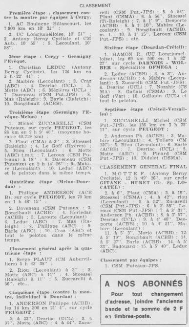 Coureurs et Clubs d'avril 1977 à mai 1979 - Page 38 010208
