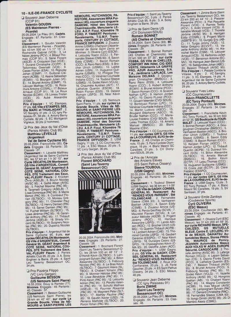 Coureurs et Clubs de janvier 2000 à juillet 2004 - Page 42 01063